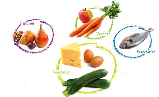 Ernährungsformen | tegut...